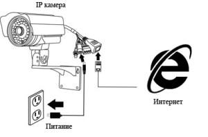 ip-camera-1